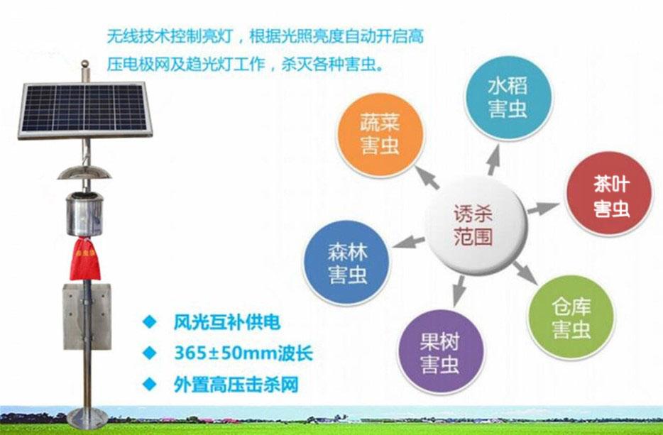 农产品溯源系统的物联网追溯